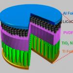 Remixed Li-ion Battery Gives More Energy